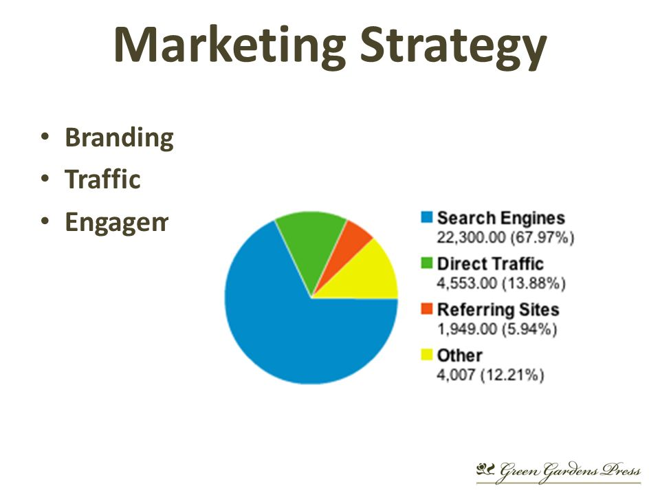 Branding Traffic Engagement