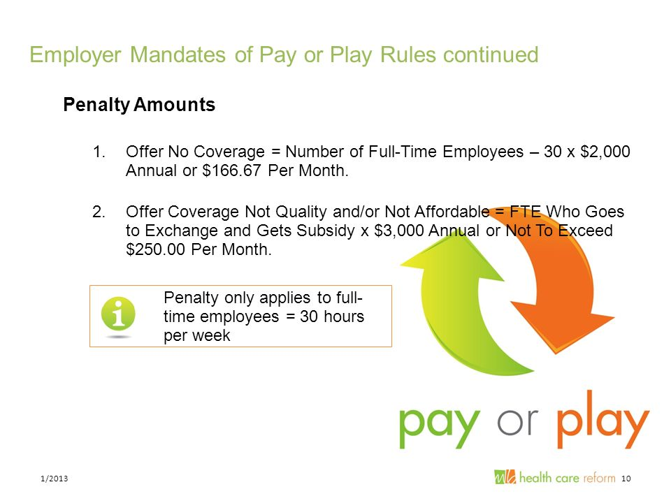 Employer Mandates of Pay or Play Rules continued Penalty Amounts 1.
