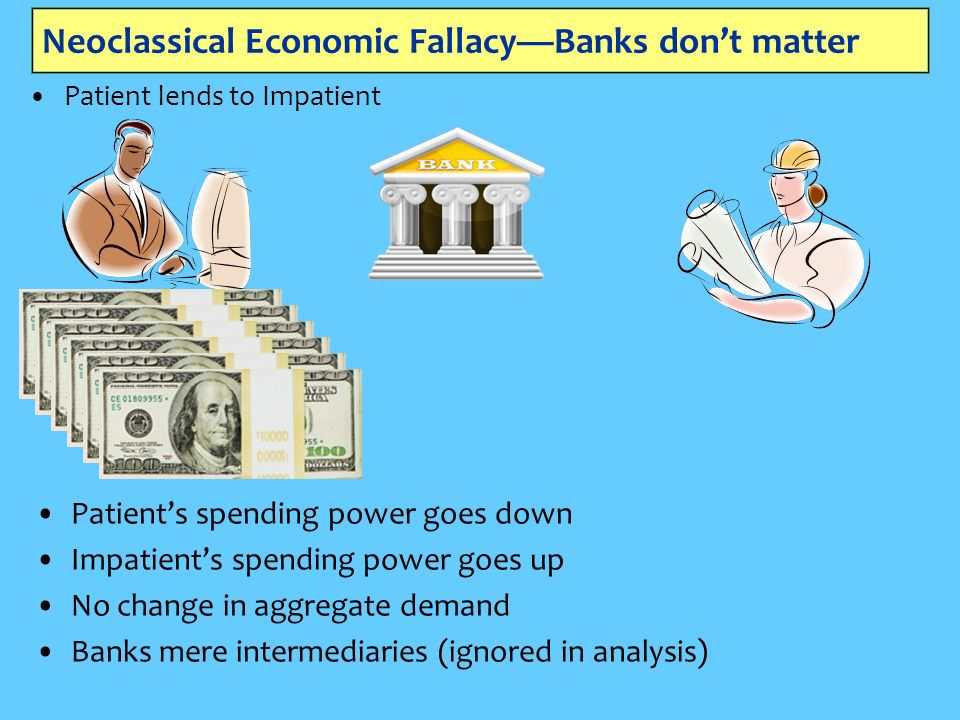 Neoclassical Economic FallacyBanks dont matter Patient lends to Impatient Patients spending power goes down Impatients spending power goes up No change in aggregate demand Banks mere intermediaries (ignored in analysis)
