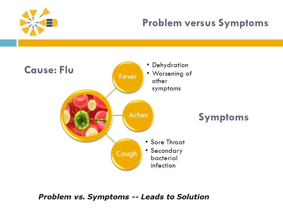 Problem versus Symptoms Cause: Flu Problem vs.