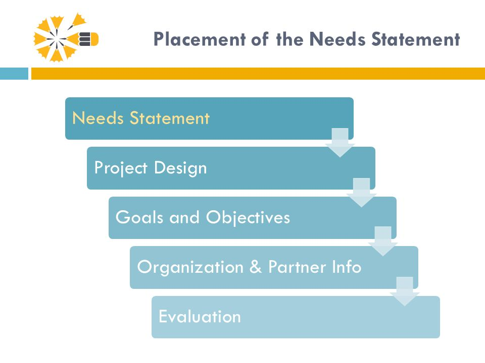 Placement of the Needs Statement Needs StatementProject DesignGoals and ObjectivesOrganization & Partner InfoEvaluation