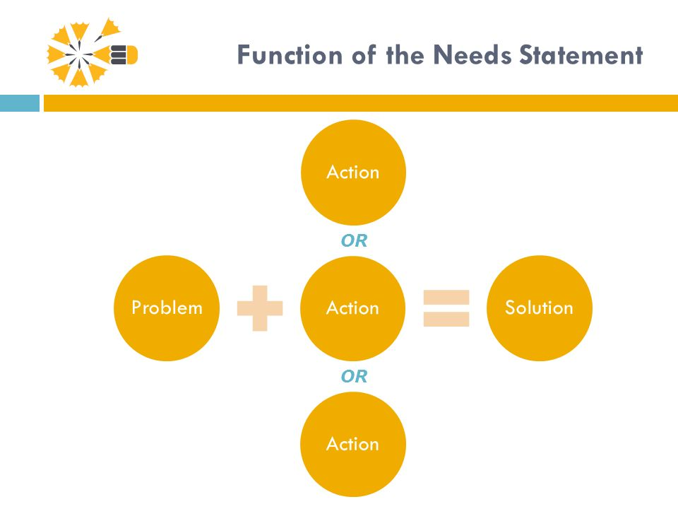 Function of the Needs Statement ProblemActionSolution Action OR