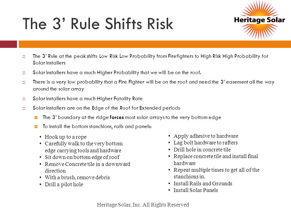 The 3 Rule Shifts Risk Heritage Solar, Inc.