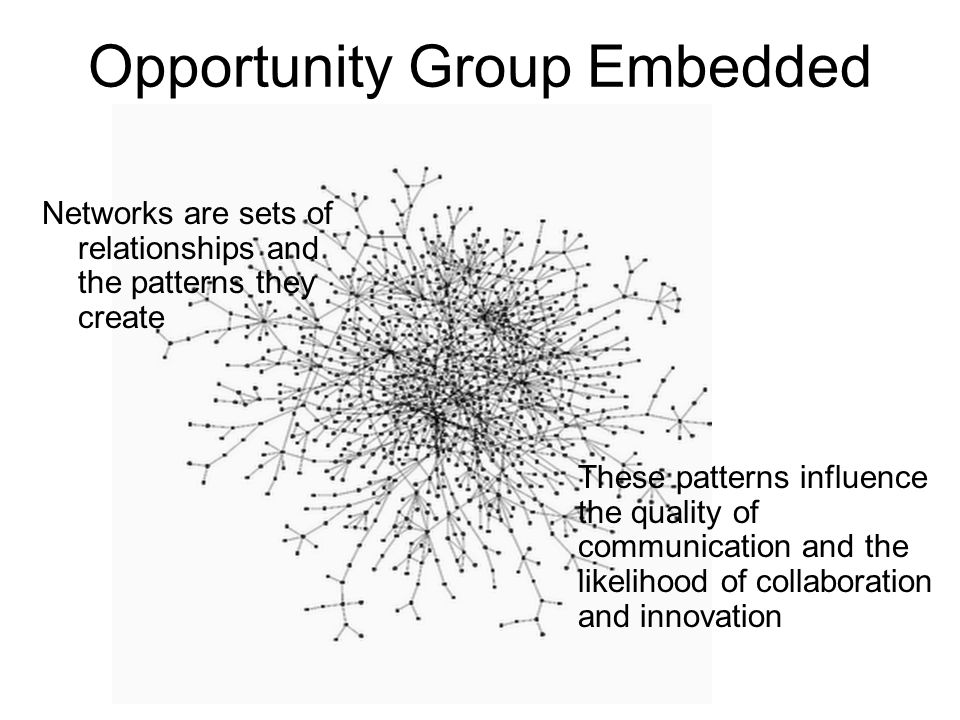 Opportunity Group Embedded in a Network These patterns influence the quality of communication and the likelihood of collaboration and innovation Networks are sets of relationships and the patterns they create