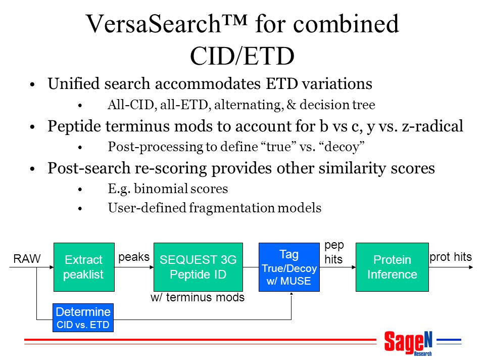 VersaSearch for combined CID/ETD Unified search accommodates ETD variations All-CID, all-ETD, alternating, & decision tree Peptide terminus mods to account for b vs c, y vs.