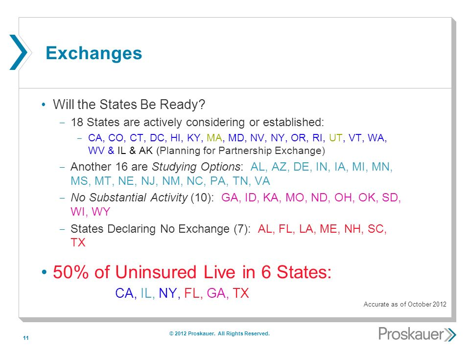 11 Exchanges Will the States Be Ready.