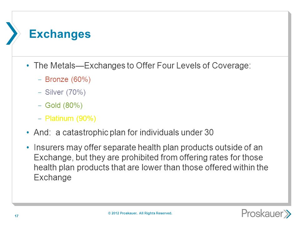 17 Exchanges The MetalsExchanges to Offer Four Levels of Coverage: ­ Bronze (60%) ­ Silver (70%) ­ Gold (80%) ­ Platinum (90%) And: a catastrophic plan for individuals under 30 Insurers may offer separate health plan products outside of an Exchange, but they are prohibited from offering rates for those health plan products that are lower than those offered within the Exchange © 2012 Proskauer.