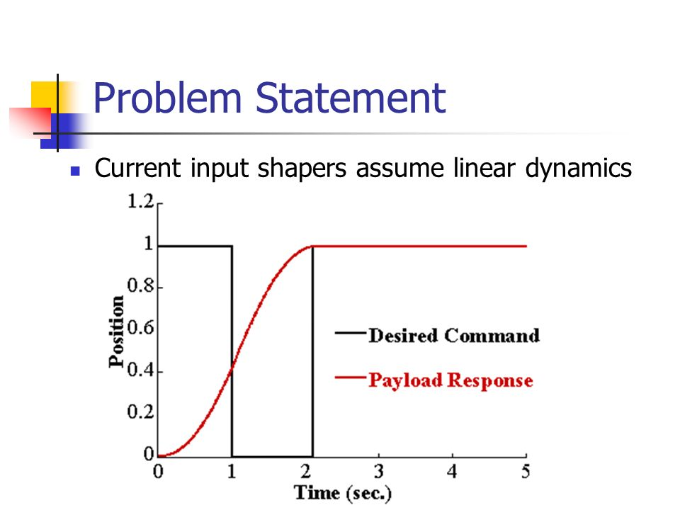 Problem Statement Current input shapers assume linear dynamics