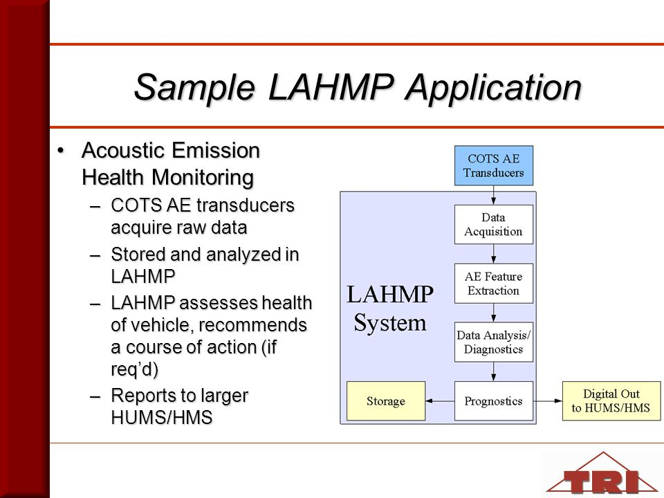 Sample LAHMP Application Acoustic Emission Health MonitoringAcoustic Emission Health Monitoring –COTS AE transducers acquire raw data –Stored and analyzed in LAHMP –LAHMP assesses health of vehicle, recommends a course of action (if reqd) –Reports to larger HUMS/HMS