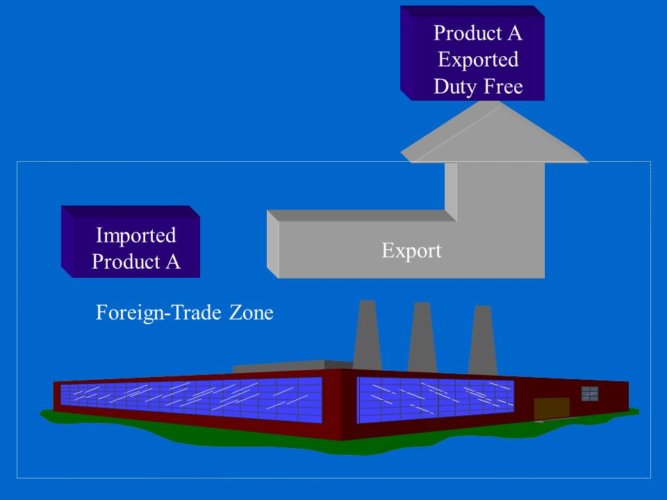 Foreign-Trade Zone Export Imported Product A Exported Duty Free