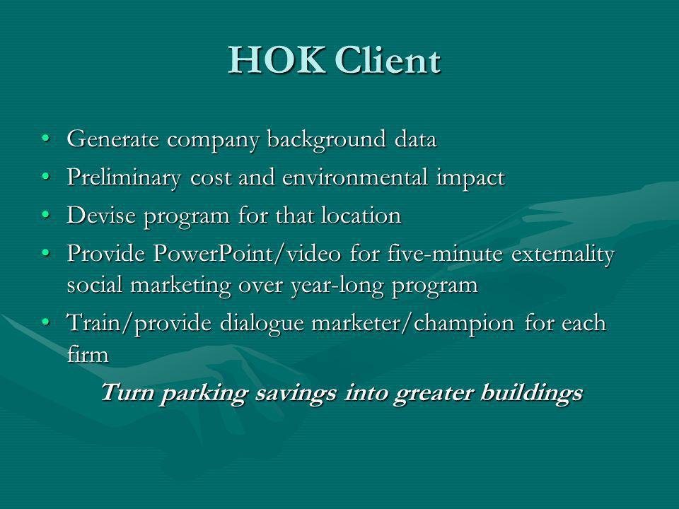 HOK Client Generate company background dataGenerate company background data Preliminary cost and environmental impactPreliminary cost and environmental impact Devise program for that locationDevise program for that location Provide PowerPoint/video for five-minute externality social marketing over year-long programProvide PowerPoint/video for five-minute externality social marketing over year-long program Train/provide dialogue marketer/champion for each firmTrain/provide dialogue marketer/champion for each firm Turn parking savings into greater buildings