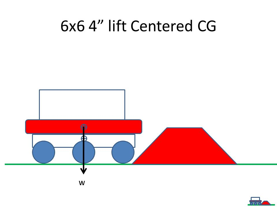 6x6 4 lift Centered CG W