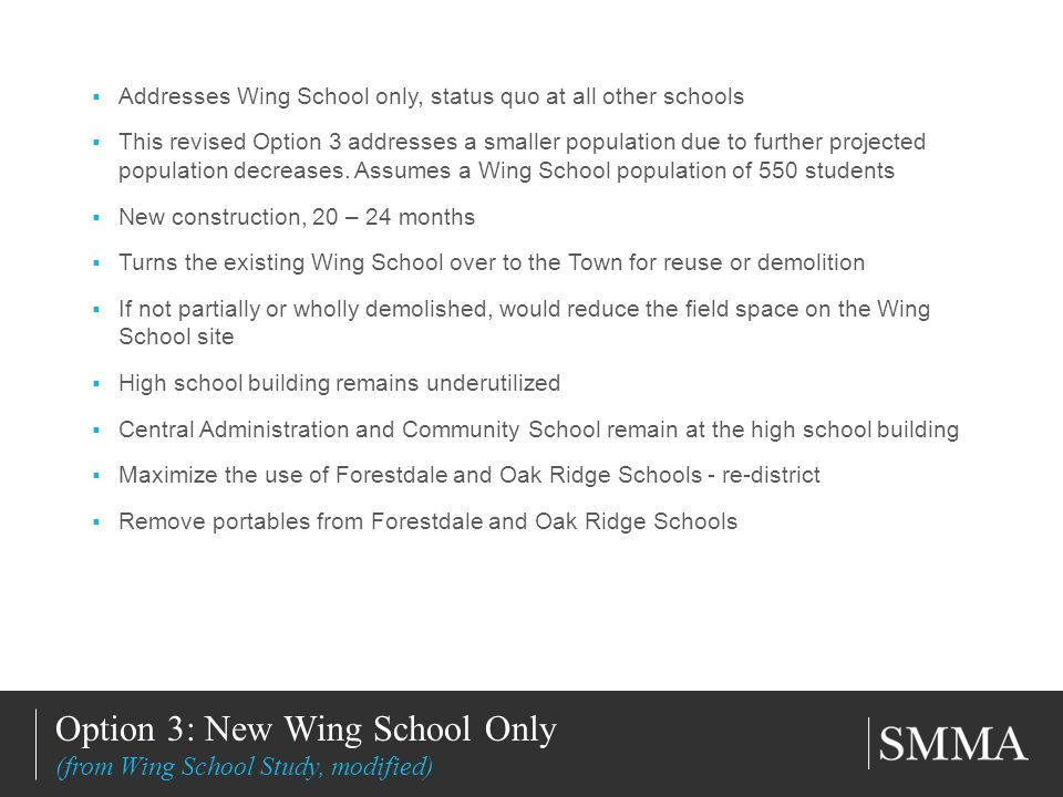 11/11/ Title of Slide Subtitle Addresses Wing School only, status quo at all other schools This revised Option 3 addresses a smaller population due to further projected population decreases.