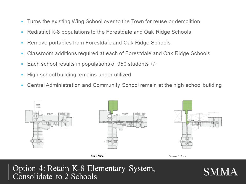 11/11/ Title of Slide Subtitle Turns the existing Wing School over to the Town for reuse or demolition Redistrict K-8 populations to the Forestdale and Oak Ridge Schools Remove portables from Forestdale and Oak Ridge Schools Classroom additions required at each of Forestdale and Oak Ridge Schools Each school results in populations of 950 students +/- High school building remains under utilized Central Administration and Community School remain at the high school building Option 4: Retain K-8 Elementary System, Consolidate to 2 Schools First Floor Second Floor