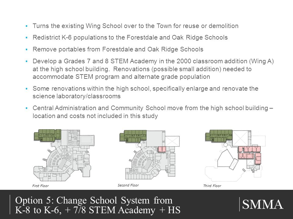 11/11/ Title of Slide Subtitle Turns the existing Wing School over to the Town for reuse or demolition Redistrict K-6 populations to the Forestdale and Oak Ridge Schools Remove portables from Forestdale and Oak Ridge Schools Develop a Grades 7 and 8 STEM Academy in the 2000 classroom addition (Wing A) at the high school building.