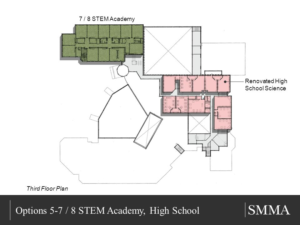 11/11/ Title of Slide Subtitle Options 5-7 / 8 STEM Academy, High School 7 / 8 STEM Academy Third Floor Plan Renovated High School Science