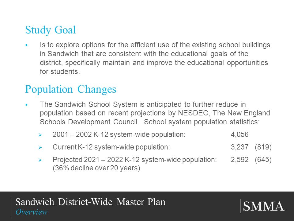 11/11/20133 Title of Slide Subtitle Study Goal Is to explore options for the efficient use of the existing school buildings in Sandwich that are consistent with the educational goals of the district, specifically maintain and improve the educational opportunities for students.