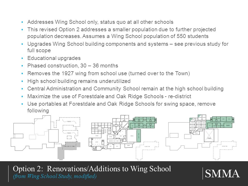 11/11/20139 Title of Slide Subtitle Addresses Wing School only, status quo at all other schools This revised Option 2 addresses a smaller population due to further projected population decreases.