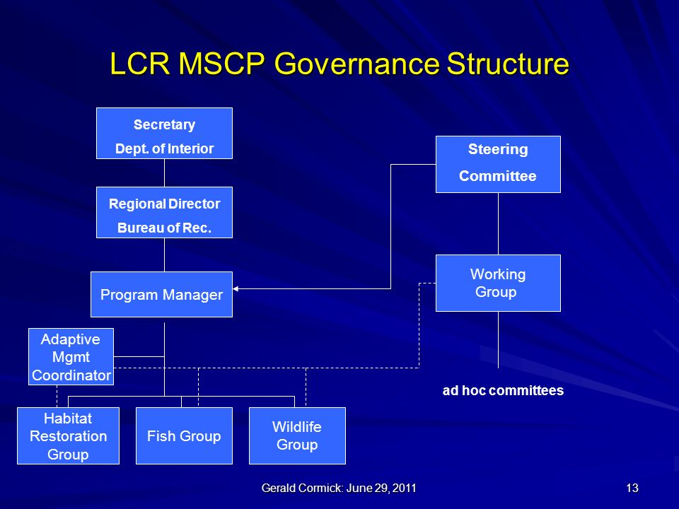 Gerald Cormick: June 29, LCR MSCP Governance Structure Program Manager Secretary Dept.