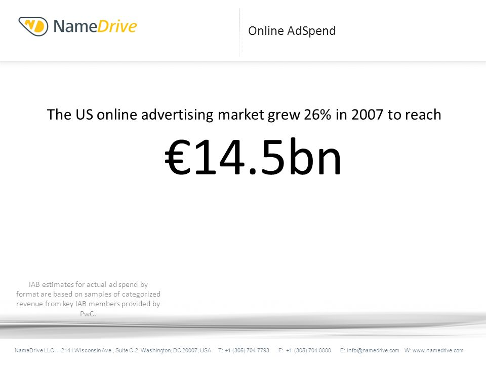Online AdSpend The US online advertising market grew 26% in 2007 to reach 14.5bn NameDrive LLC Wisconsin Ave., Suite C-2, Washington, DC 20007, USA T: +1 (305) F: +1 (305) E: W:   IAB estimates for actual ad spend by format are based on samples of categorized revenue from key IAB members provided by PwC.