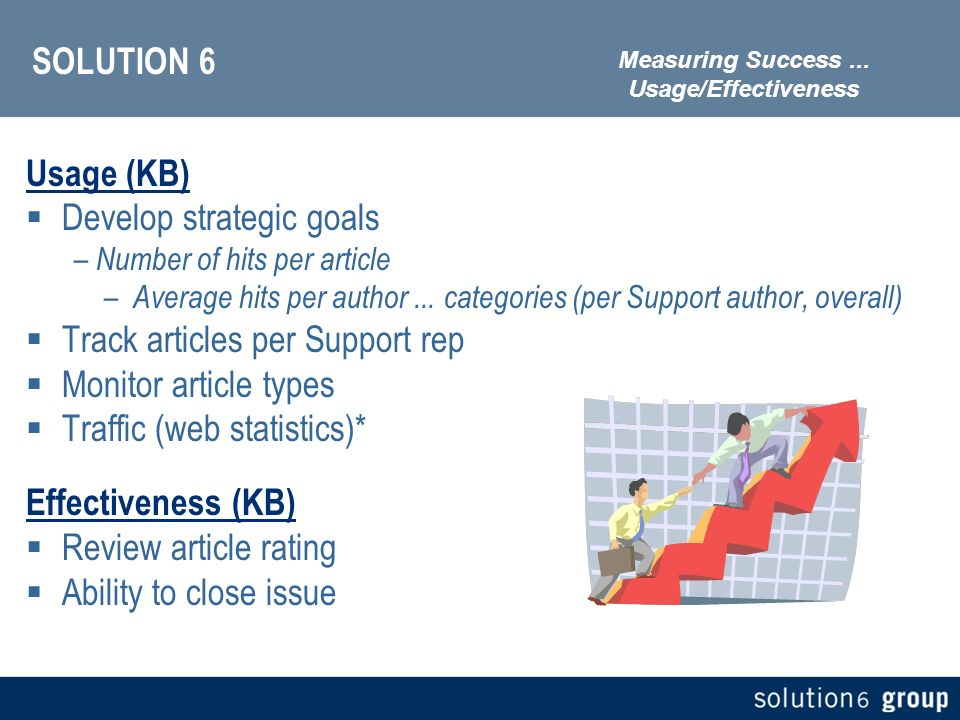 SOLUTION 6 Usage (KB) Develop strategic goals – Number of hits per article – Average hits per author...