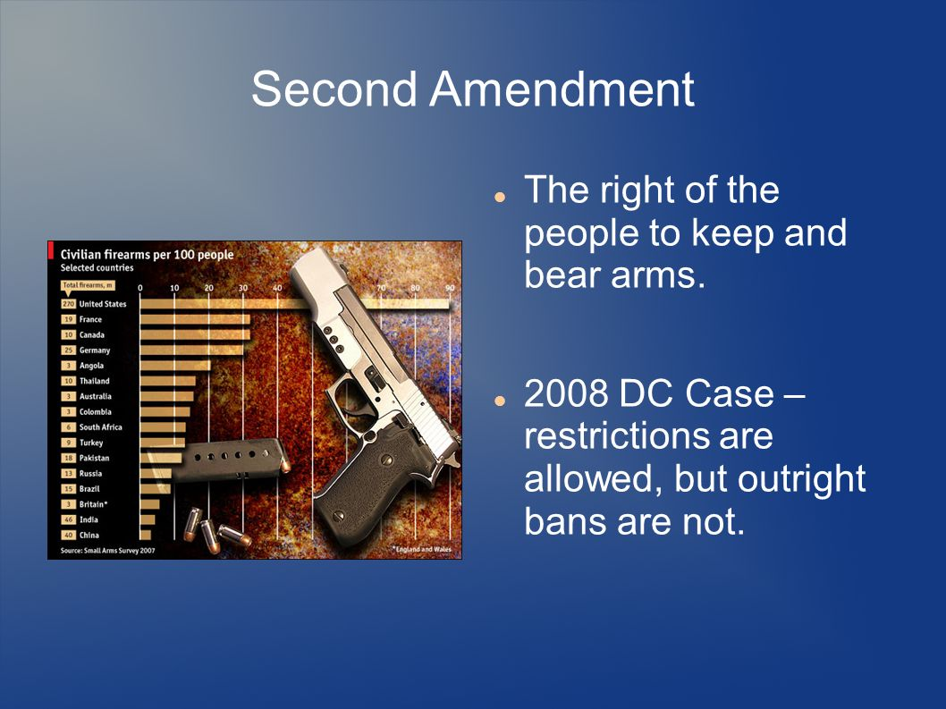 Second Amendment The right of the people to keep and bear arms.