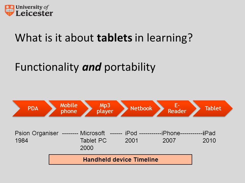 What is it about tablets in learning.