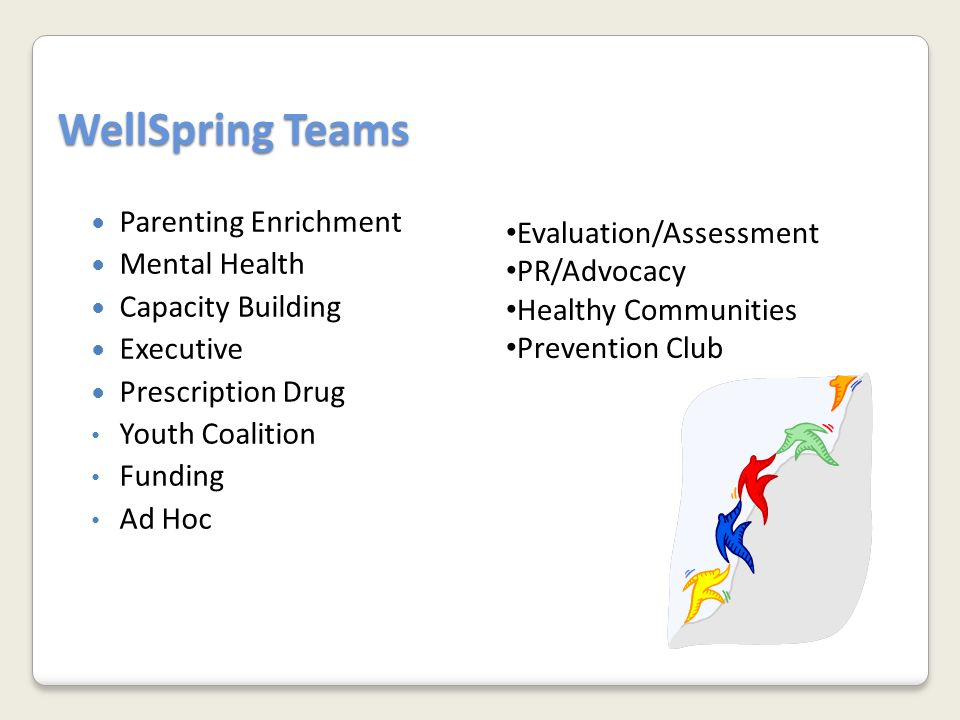 WellSpring Teams Parenting Enrichment Mental Health Capacity Building Executive Prescription Drug Youth Coalition Funding Ad Hoc Evaluation/Assessment PR/Advocacy Healthy Communities Prevention Club