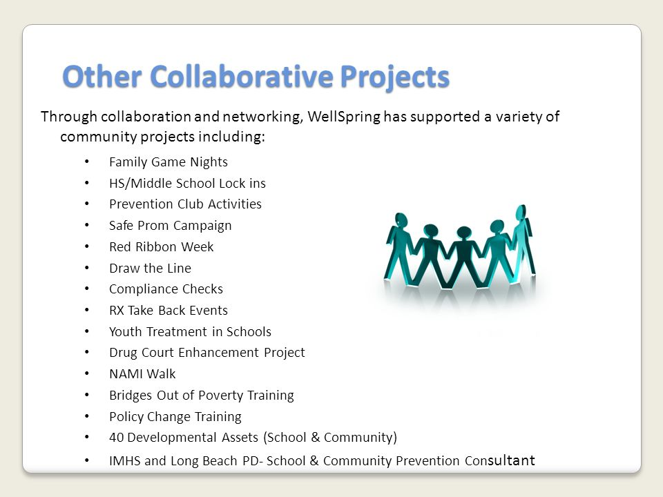 Other Collaborative Projects Through collaboration and networking, WellSpring has supported a variety of community projects including: Family Game Nights HS/Middle School Lock ins Prevention Club Activities Safe Prom Campaign Red Ribbon Week Draw the Line Compliance Checks RX Take Back Events Youth Treatment in Schools Drug Court Enhancement Project NAMI Walk Bridges Out of Poverty Training Policy Change Training 40 Developmental Assets (School & Community) IMHS and Long Beach PD- School & Community Prevention Con sultant