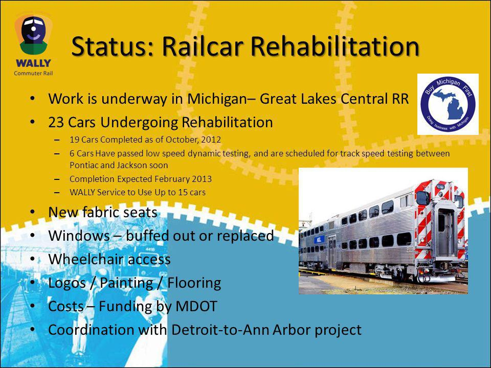 Status: Railcar Rehabilitation Work is underway in Michigan– Great Lakes Central RR 23 Cars Undergoing Rehabilitation – 19 Cars Completed as of October, 2012 – 6 Cars Have passed low speed dynamic testing, and are scheduled for track speed testing between Pontiac and Jackson soon – Completion Expected February 2013 – WALLY Service to Use Up to 15 cars New fabric seats Windows – buffed out or replaced Wheelchair access Logos / Painting / Flooring Costs – Funding by MDOT Coordination with Detroit-to-Ann Arbor project