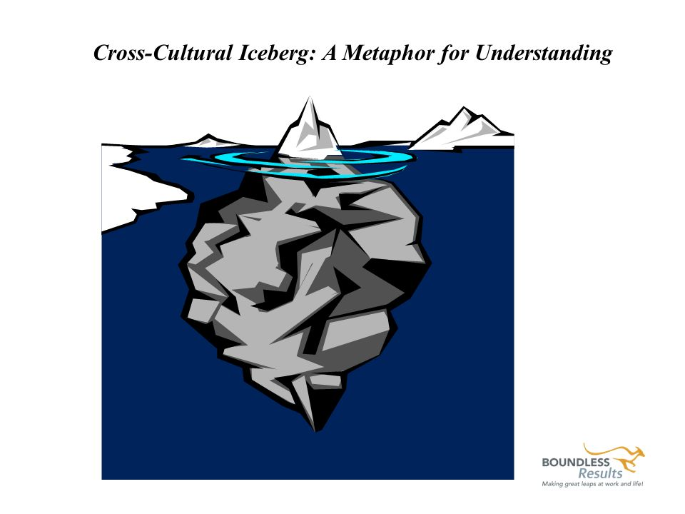 Cross-Cultural Iceberg: A Metaphor for Understanding