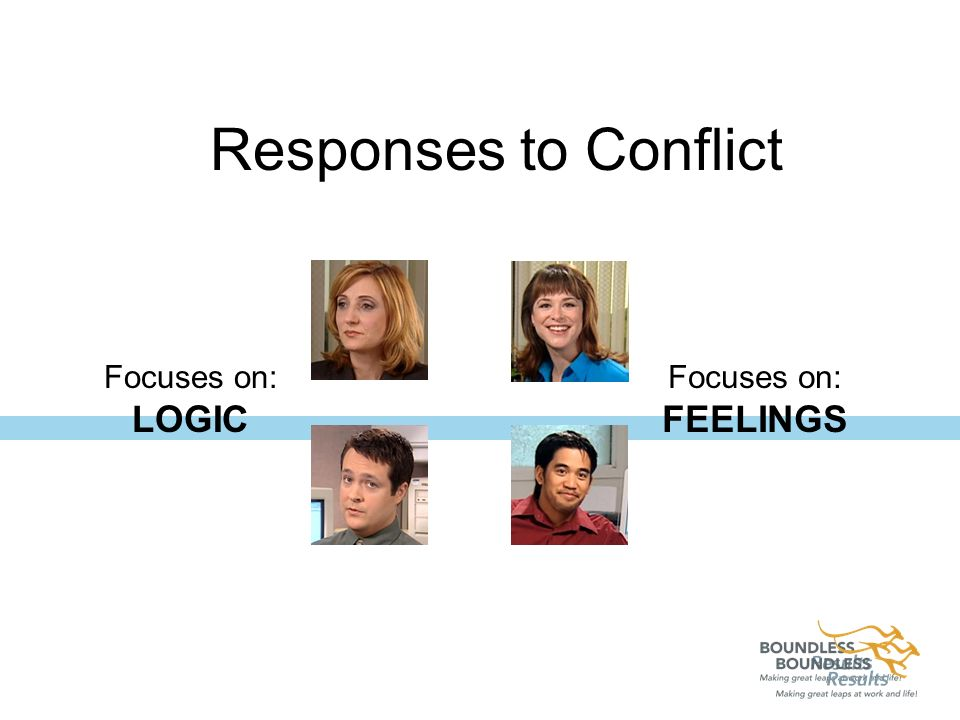 PPT 6-2PPT 6-16 D i S C Focuses on: FEELINGS Focuses on: LOGIC PPT 6-17 Responses to Conflict