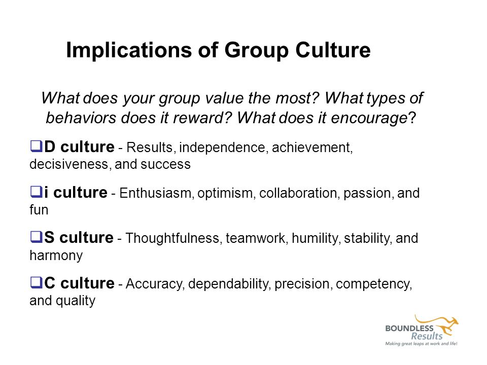 OH-23 Implications of Group Culture What does your group value the most.
