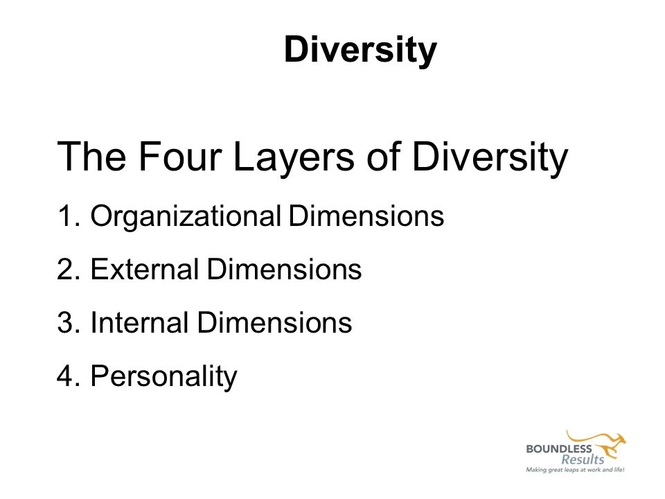 The Four Layers of Diversity 1.Organizational Dimensions 2.External Dimensions 3.Internal Dimensions 4.Personality Diversity