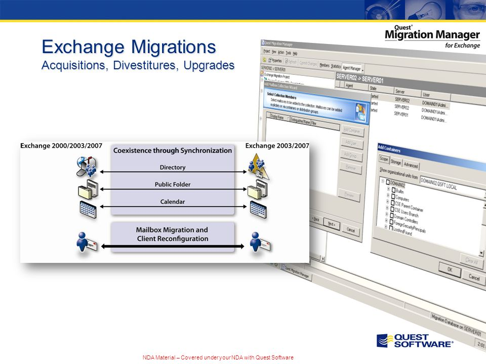 NDA Material – Covered under your NDA with Quest Software Exchange Migrations Acquisitions, Divestitures, Upgrades