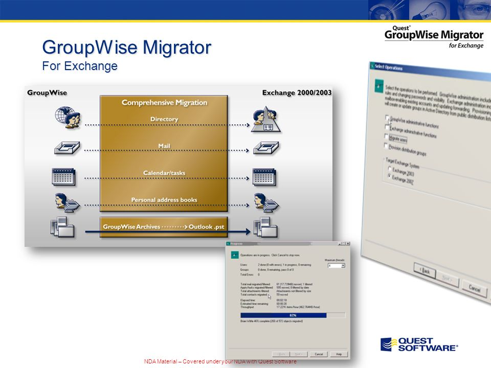 NDA Material – Covered under your NDA with Quest Software GroupWise Migrator For Exchange
