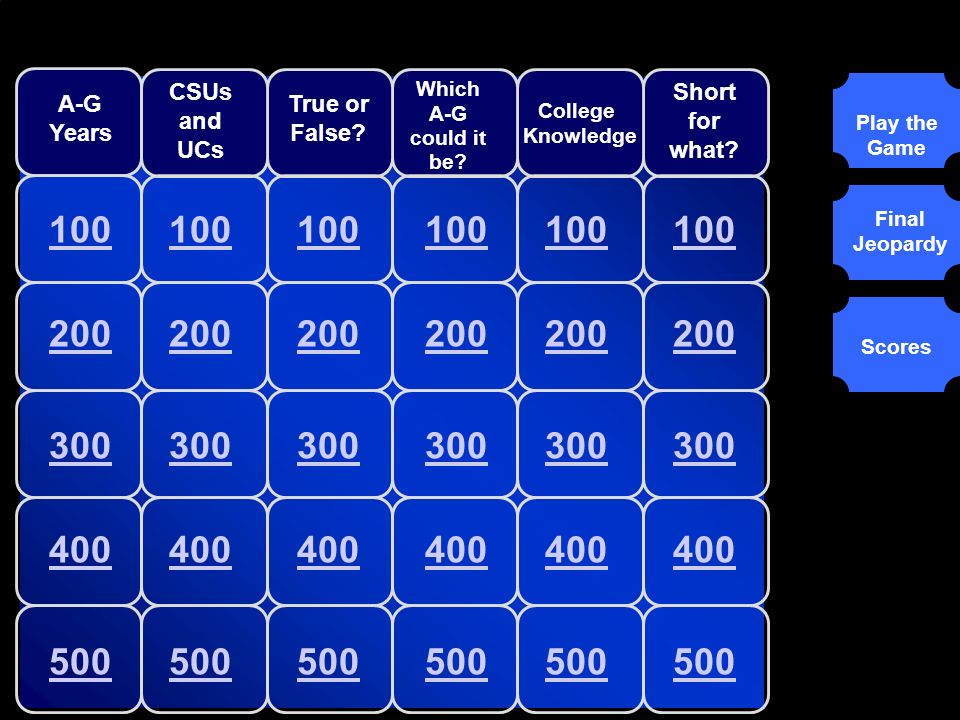 Play the Game Final Jeopardy Group 1Group 2 Group 3