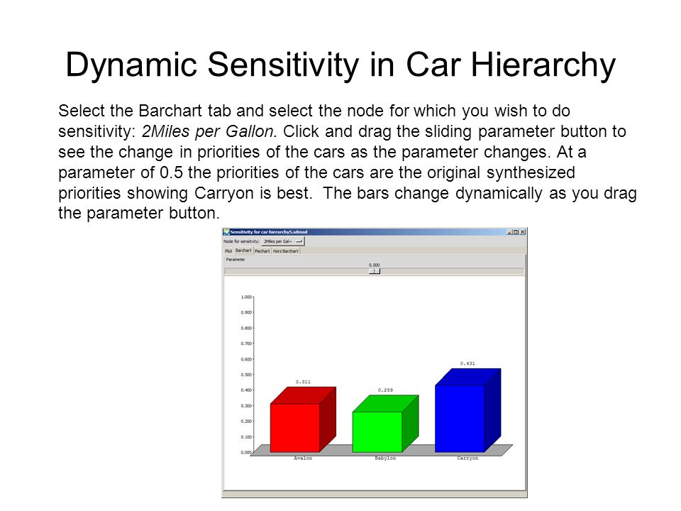 Dynamic Sensitivity in Car Hierarchy Select the Barchart tab and select the node for which you wish to do sensitivity: 2Miles per Gallon.