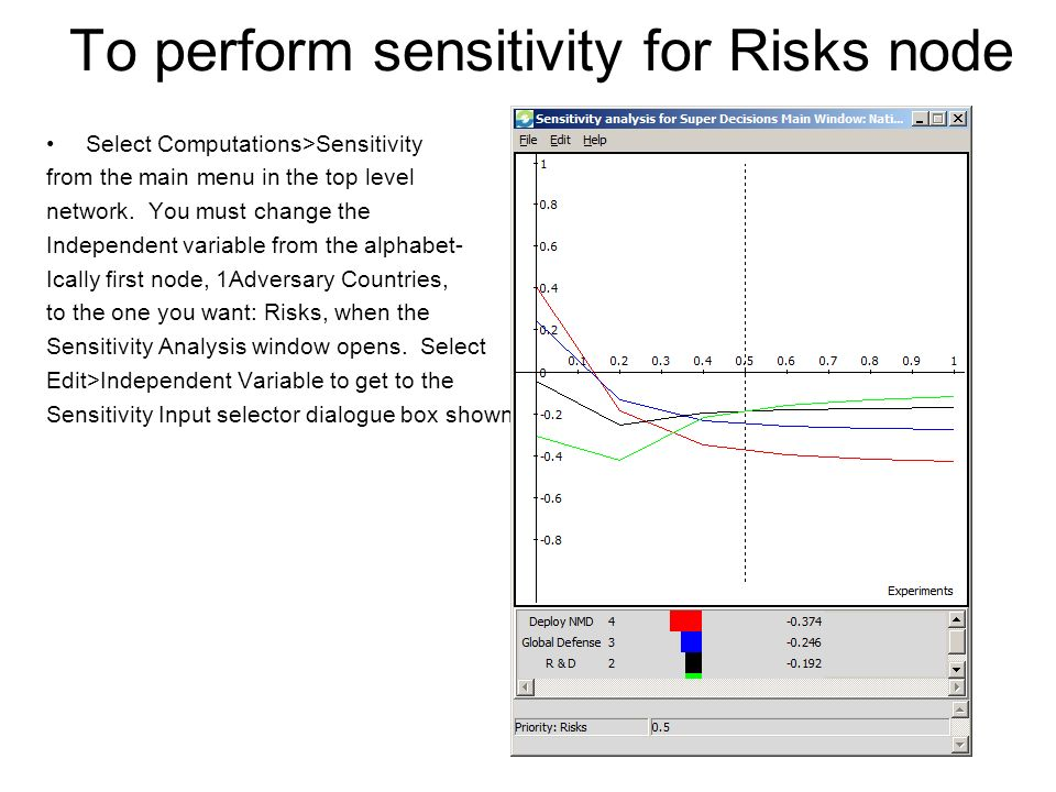 To perform sensitivity for Risks node Select Computations>Sensitivity from the main menu in the top level network.
