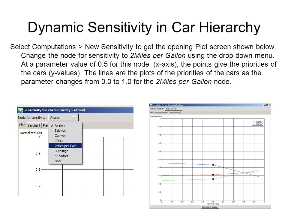 Dynamic Sensitivity in Car Hierarchy Select Computations > New Sensitivity to get the opening Plot screen shown below.