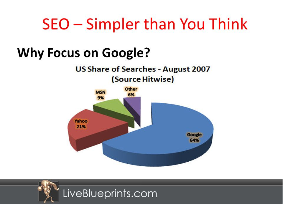 SEO – Simpler than You Think Why Focus on Google