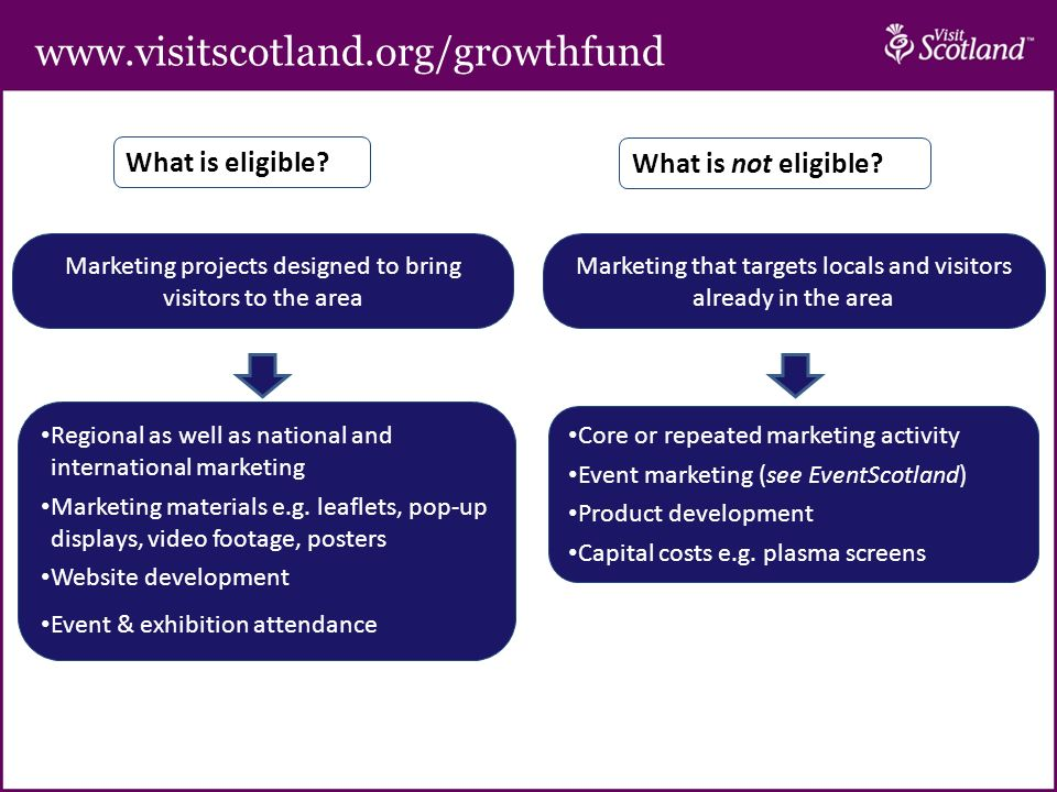 www.visitscotland.org/growthfund What is eligible.