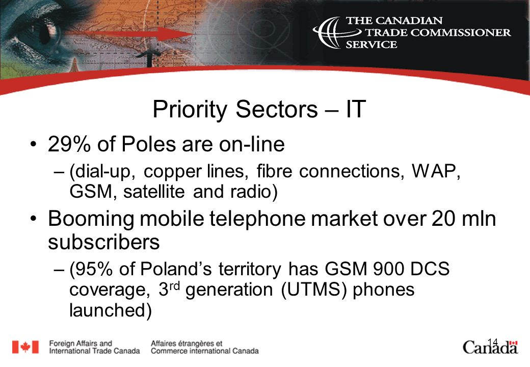 14 Priority Sectors – IT 29% of Poles are on-line –(dial-up, copper lines, fibre connections, WAP, GSM, satellite and radio) Booming mobile telephone market over 20 mln subscribers –(95% of Polands territory has GSM 900 DCS coverage, 3 rd generation (UTMS) phones launched)