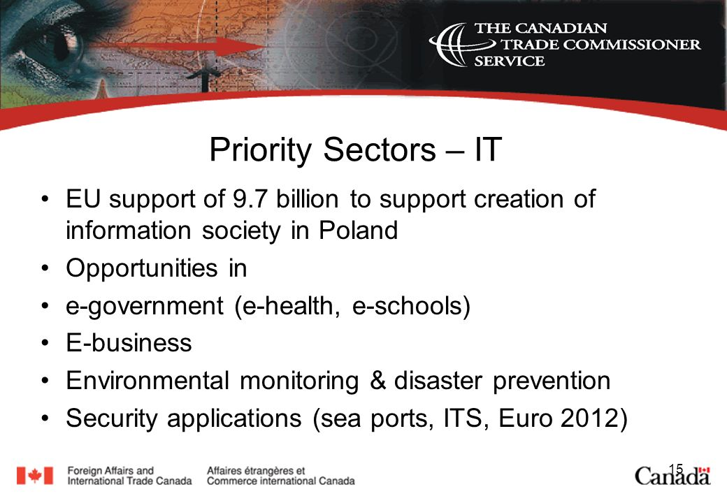 15 Priority Sectors – IT EU support of 9.7 billion to support creation of information society in Poland Opportunities in e-government (e-health, e-schools) E-business Environmental monitoring & disaster prevention Security applications (sea ports, ITS, Euro 2012)