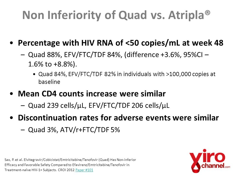 Non Inferiority of Quad vs.