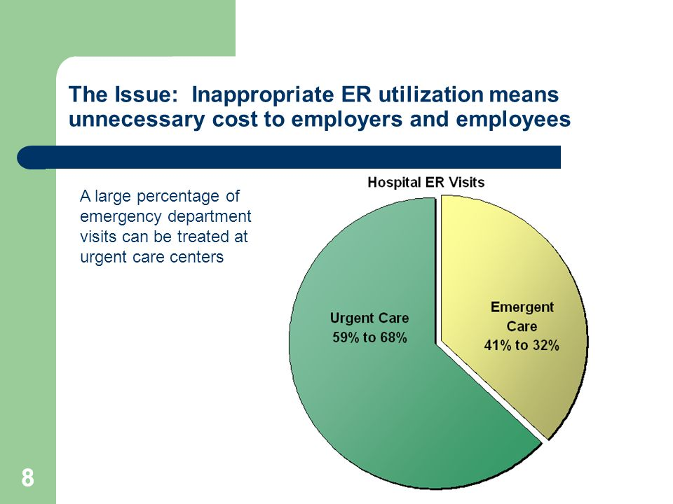 88 The Issue: Inappropriate ER utilization means unnecessary cost to employers and employees A large percentage of emergency department visits can be treated at urgent care centers