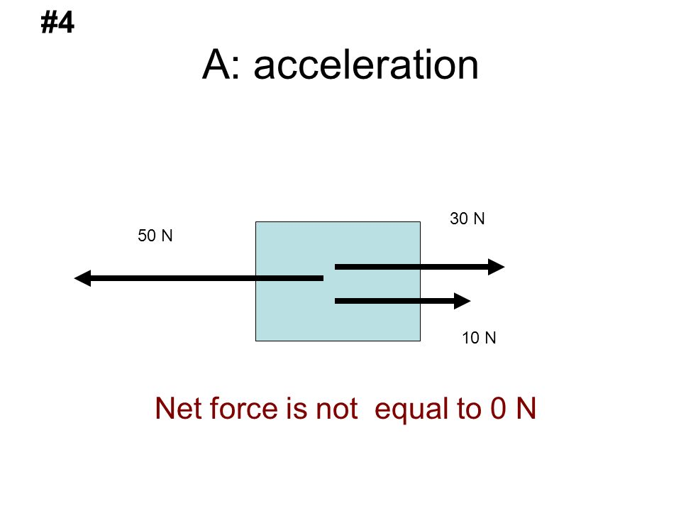 A: acceleration 50 N 30 N 10 N #4 Net force is not equal to 0 N