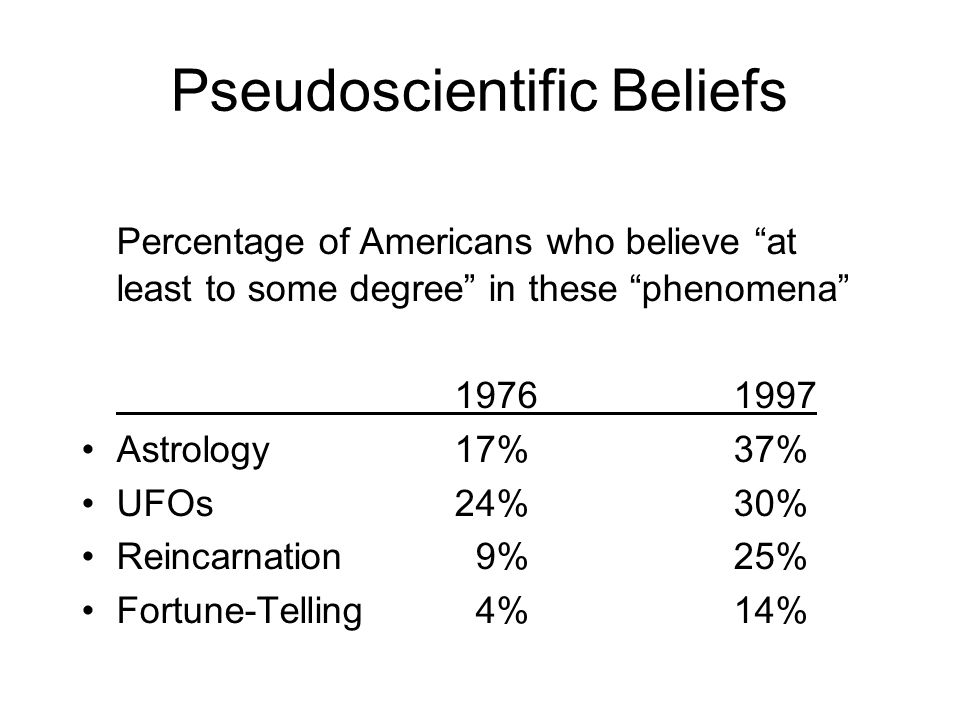 Pseudoscientific Beliefs Percentage of Americans who believe at least to some degree in these phenomena Astrology17% 37% UFOs24% 30% Reincarnation 9% 25% Fortune-Telling 4%14%