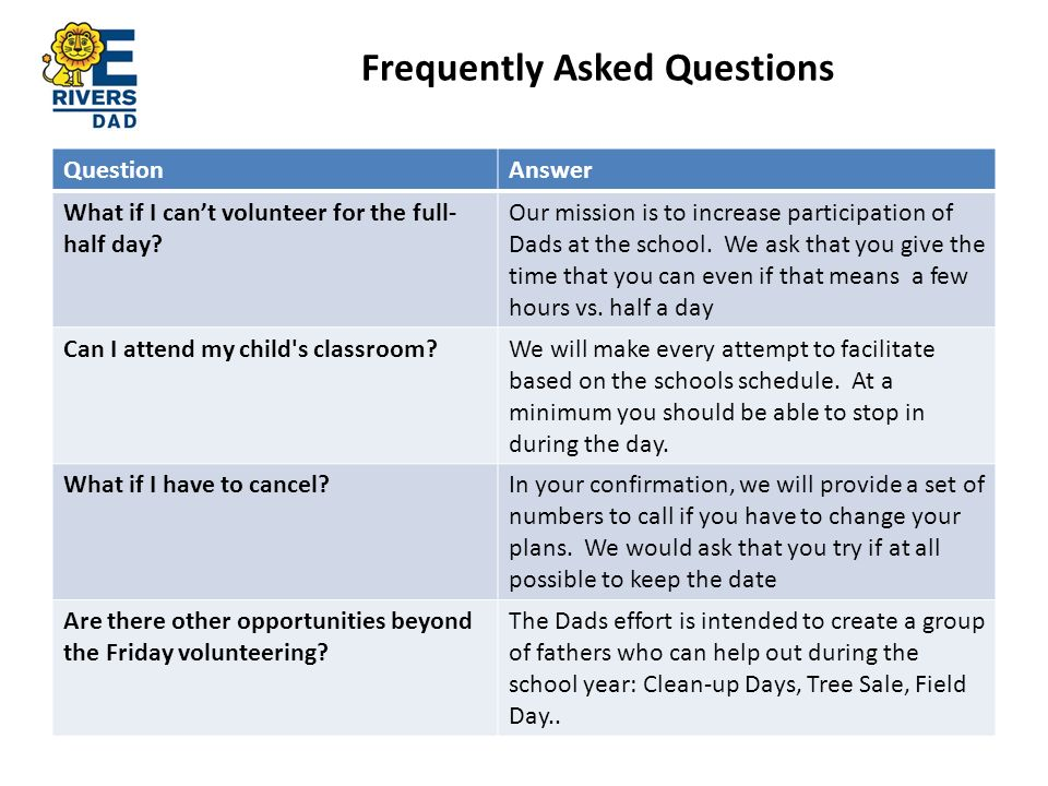 Frequently Asked Questions QuestionAnswer What if I cant volunteer for the full- half day.