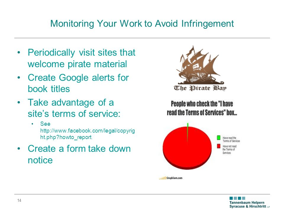 14 Monitoring Your Work to Avoid Infringement Periodically visit sites that welcome pirate material Create Google alerts for book titles Take advantage of a sites terms of service: See http://www.facebook.com/legal/copyrig ht.php howto_report.